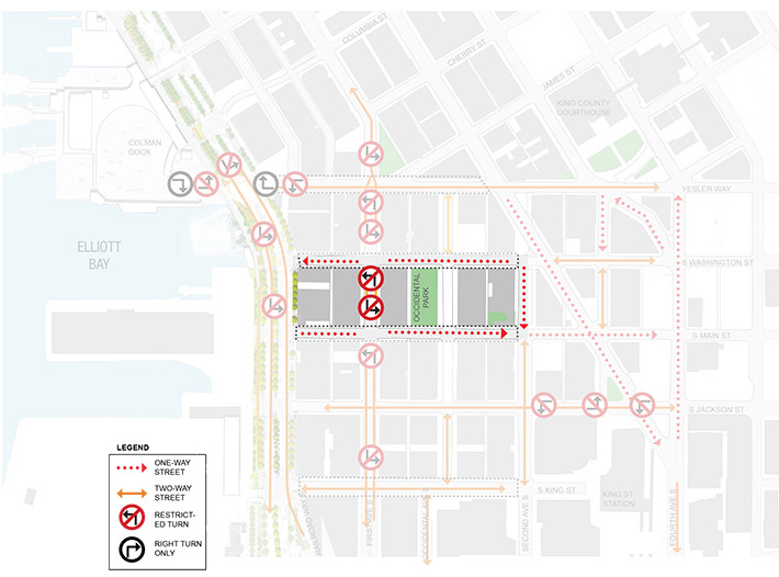 Map showing potential for Main and Washington streets to be one-way, with one street going westbound and the other going eastbound. Restrictions to left-turns from these streets are noted, particularly restrictions from turning left from Alaskan Way onto either Main or Washington, as well as left-turn restrictions from 1st Avenue onto Main and Washington streets.