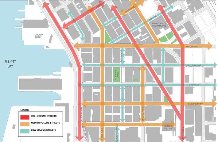 Map of Pioneer Square showing which streets are high, medium, and low-volume. The high-volume streets are Columbia Street, Alaskan Way, Second Avenue Extension, and Fourth Avenue South. The medium-volume streets are Cherry Street, Yesler Way, South Jackson Street, South King Street, and First Avenue South. The low-volume streets are James Street, South Washington Street, South Main Street, and Occidental Avenue.